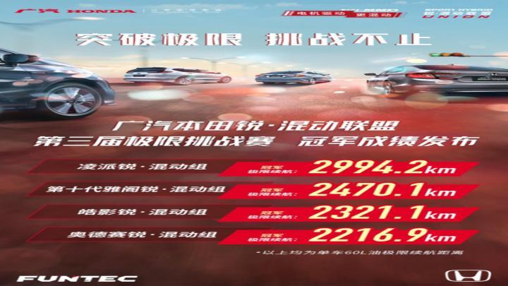 极限续航2994.2km 广汽本田锐·混动联盟展现电驱混动超强技术魅力